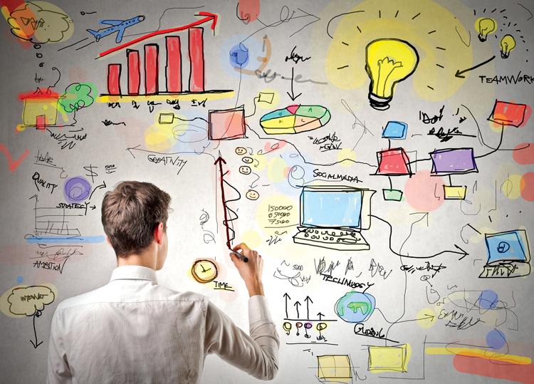 Ma trận SWOT trong hoạch định chiến lược